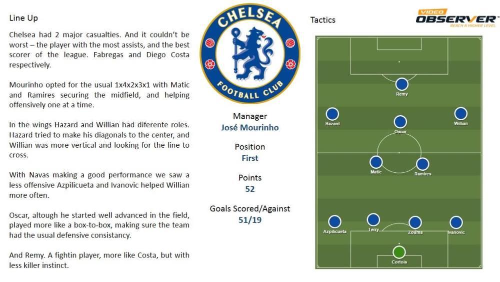 Relatório Chelsea vs Manchester City (2/6)