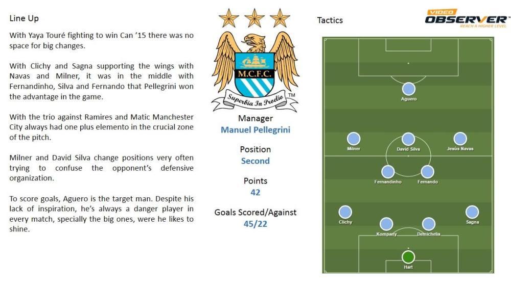 Relatório Chelsea vs Manchester City (3/6)
